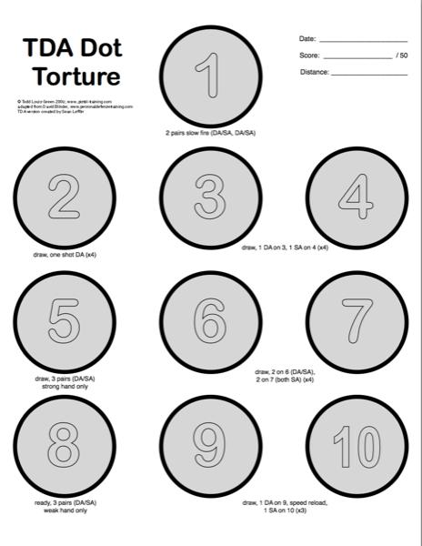 dot torture