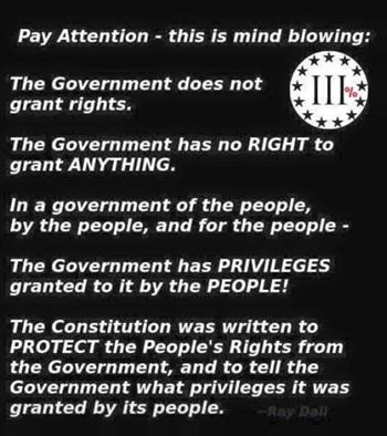 rights vs privileges